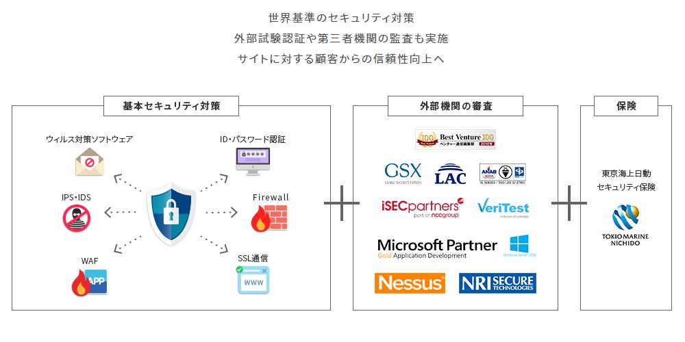 w2 Commerce Value5の画像