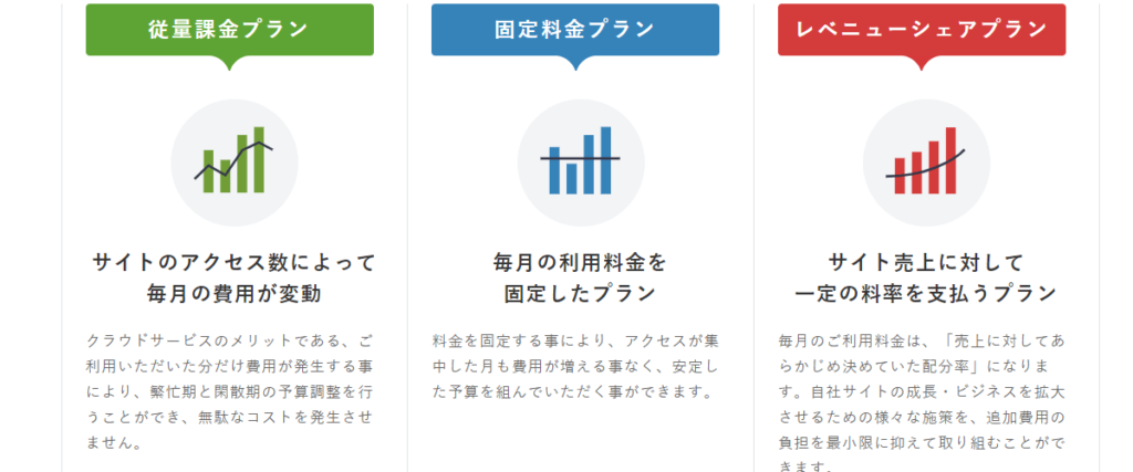 株式会社インターファクトリーの画像3