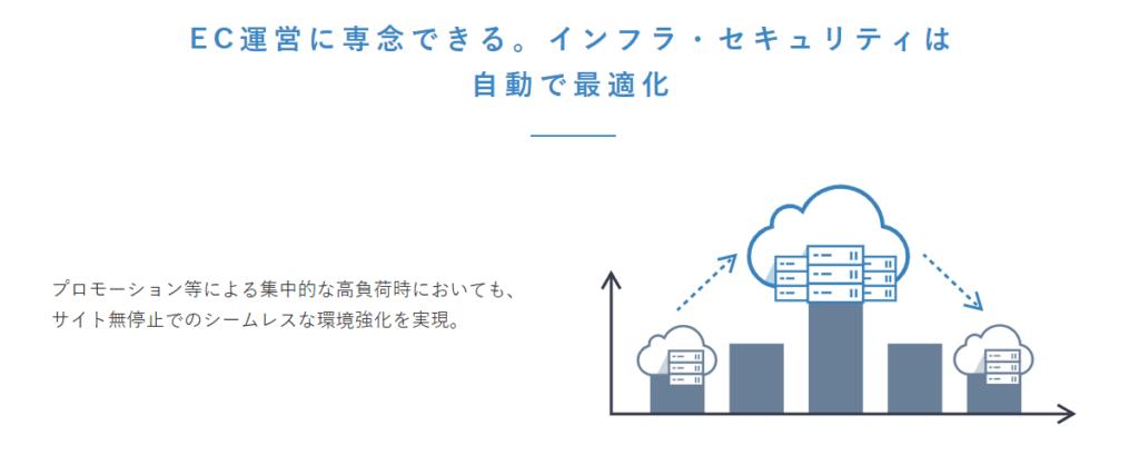 株式会社インターファクトリーの画像4